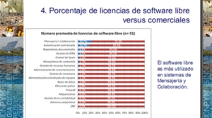 guia-software-libre