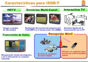 caracteristicas para ISDB-T