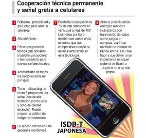 isdb-t-caracteristicas
