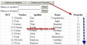 formulario-lambda-ordenar-por-promedio